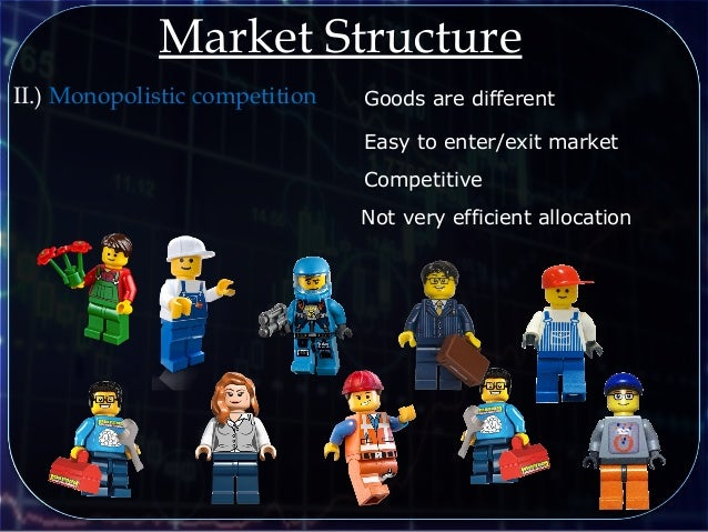 Evaluate the performance of a perfect market and a monopolistic market in terms of profit and effeciency?