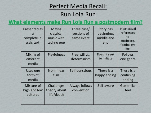 Perfect Media Recall: Run Lola Run What elements make Run Lola Run a postmodern film? Presented as a complete, cl assic te...