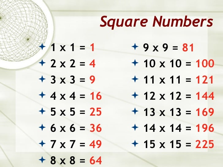 Square Root Worksheet : ABITLIKETHIS