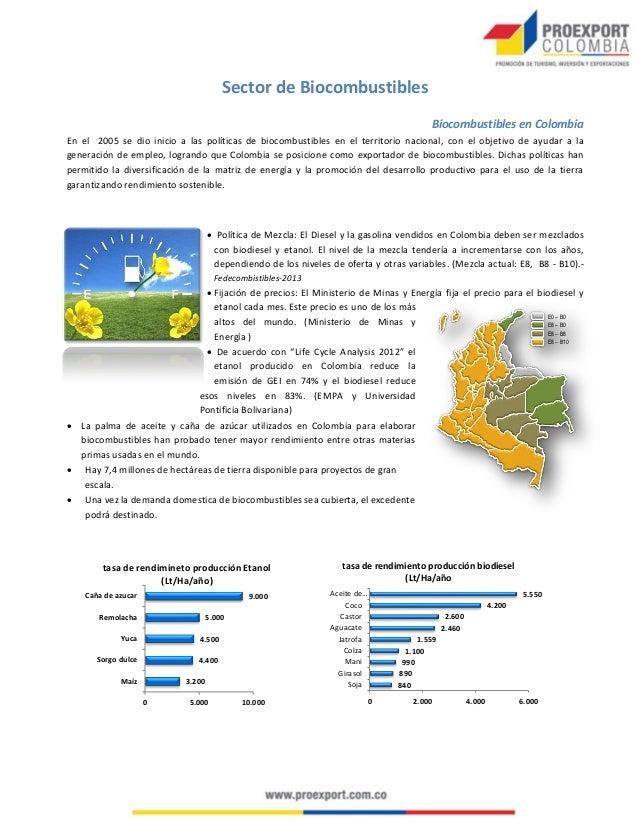 Sector de Biocombustibles Biocombustibles en Colombia En el 2005 se dio inicio a las políticas de biocombustibles en el te...