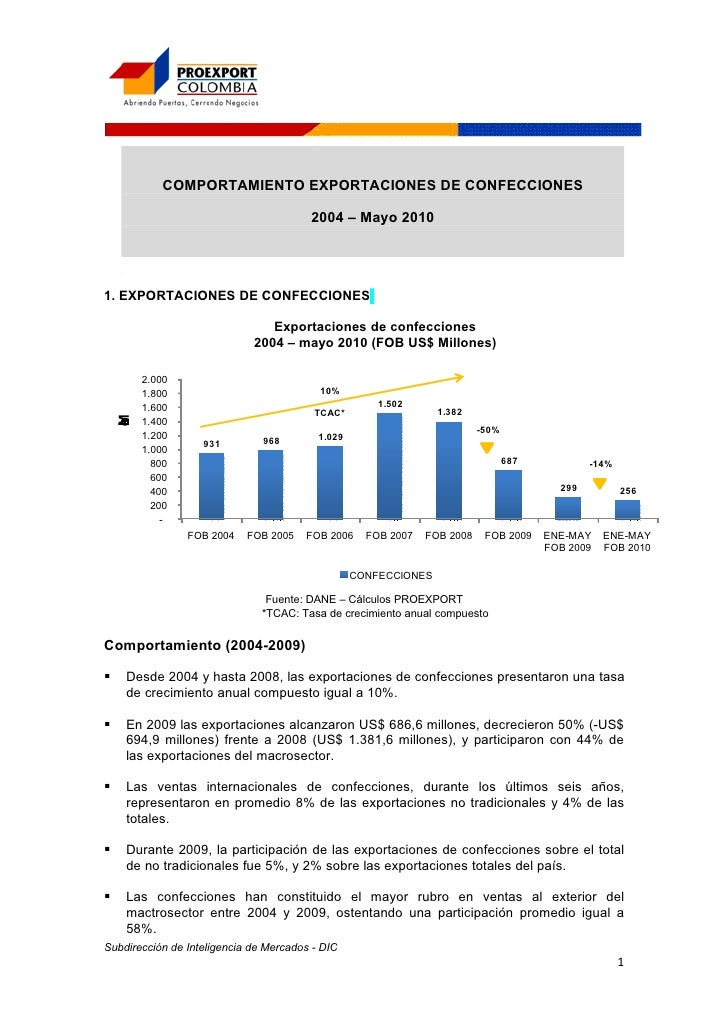Perfil exportaciones confecciones colombianas 2004   mayo 2010