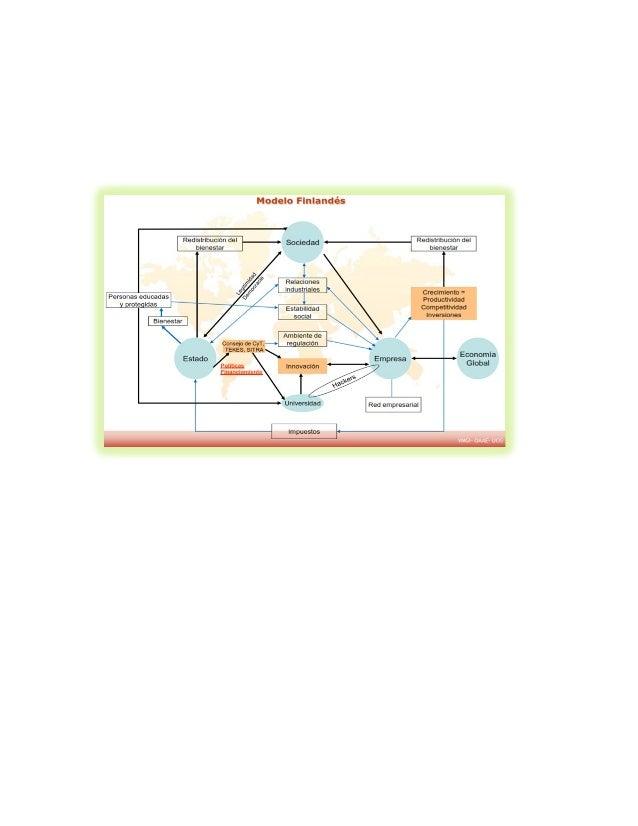 Perfil fines de democracia justicia social y cpetitivi 2.pdf