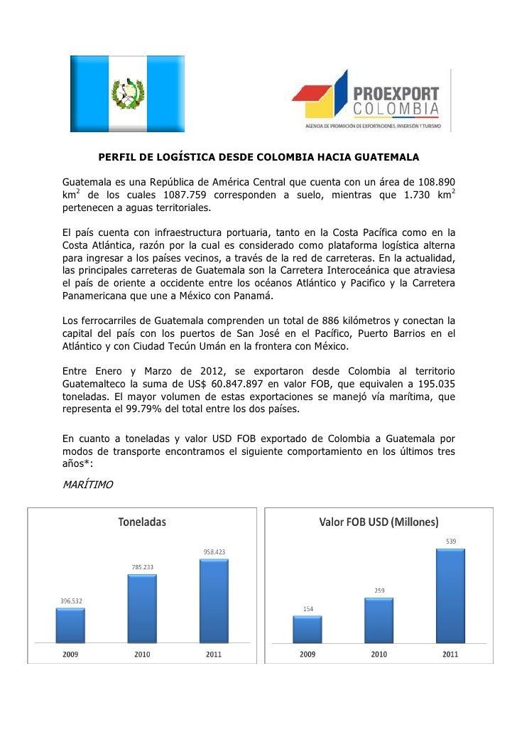 Perfil Guatemala