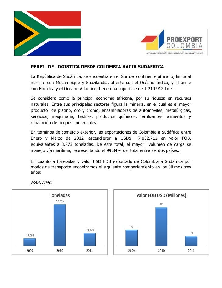 Perfil Sudáfrica
