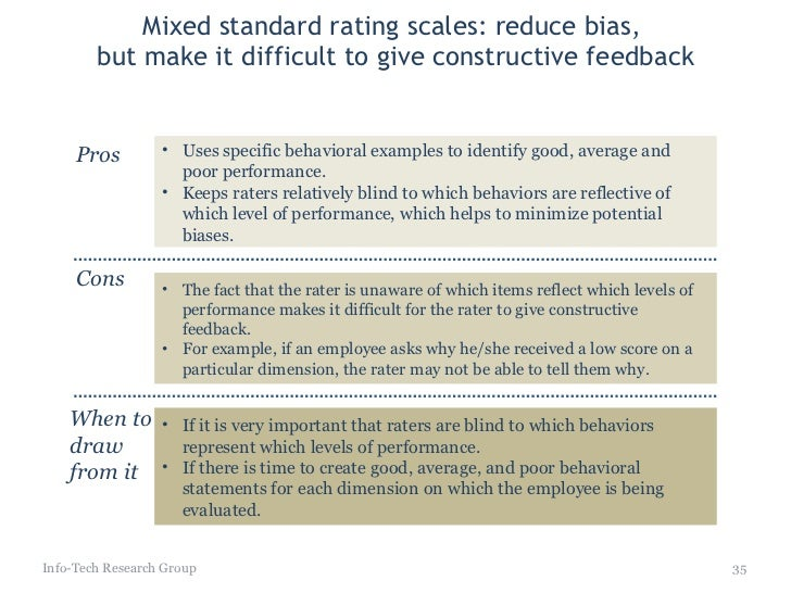 how can hrd address performance appraisal bias Performance appraisal the performance of the employees need to be appraises the good performance is to be reinforced while the bad performance is to be correctedperformance appraisal is a process of evaluating an employee's current and/or past performance relative to his or her performance standard (dessler &amp varkkey, 2011.