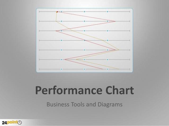 Performance Chart PPT Slide