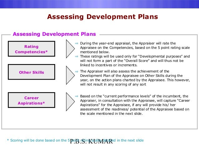 career planning and development doc An example career development plan so you can see how someone might put their career development plan together case studies shown with goals and objectives outlined.