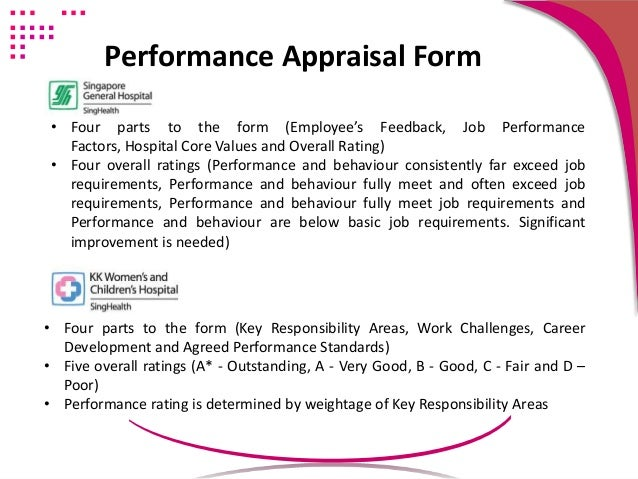 fairness of performance appraisals Employee acceptability of performance appraisals: issues of fairness and justice tariq akhtar and shehzad khattak army public college of management and sciences.