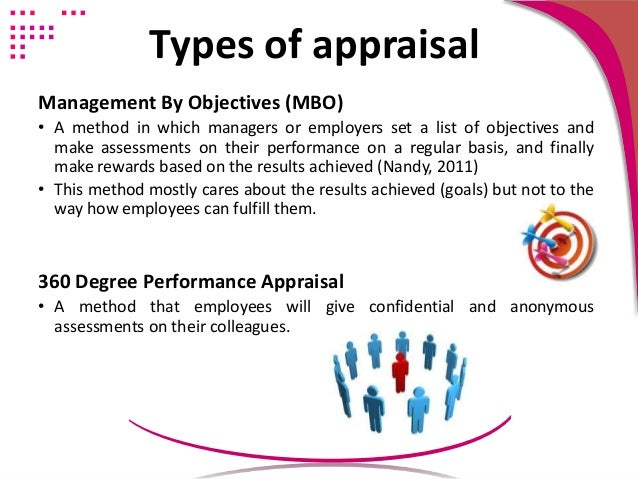 objectives of performance appraisal Individual performance objectives are measurable and based on prioritized goals that support the accomplishment of the overall goals of the total organization the vibrancy and performance of your organization are ensured because you focus on developmental plans and opportunities for each staff member.