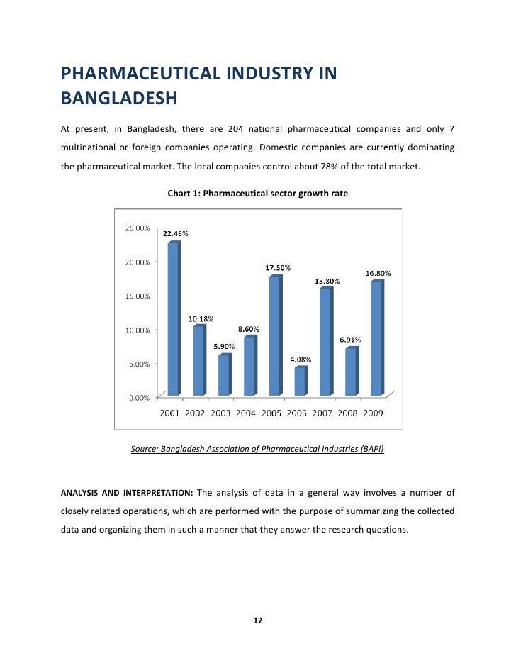 Dissertation On Telecom Sector
