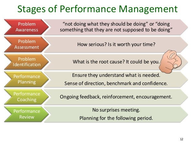Performance Management Manager Training. Swagelok Valves And Fittings. Get A Loan For A Business Junk Trash Removal. Public Health Major Requirements. Emergency Notification Services. Accountant Degree Online Miami Graphic Design. Wheel Chocks For Trucks List Of Cloud Storage. Co Signers For Student Loans. Indianapolis Tax Attorney Credit Card Coupon