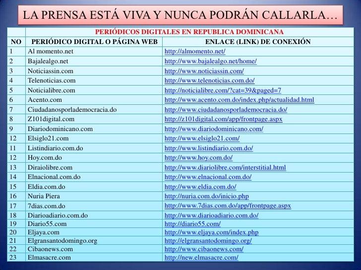 LA PRENSA ESTÁ VIVA Y NUNCA PODRÁN CALLARLA…                        PERIÓDICOS DIGITALES EN REPUBLICA DOMINICANANO PERIÓDI...