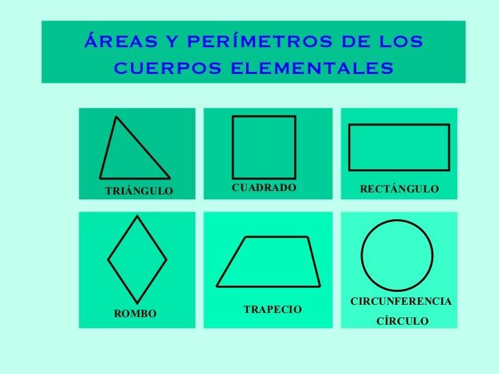 ÁREAS Y PERÍMETROS DE LOS CUERPOS ELEMENTALES TRIÁNGULO CUADRADO RECTÁNGULO ROMBO TRAPECIO CIRCUNFERENCIA CÍRCULO