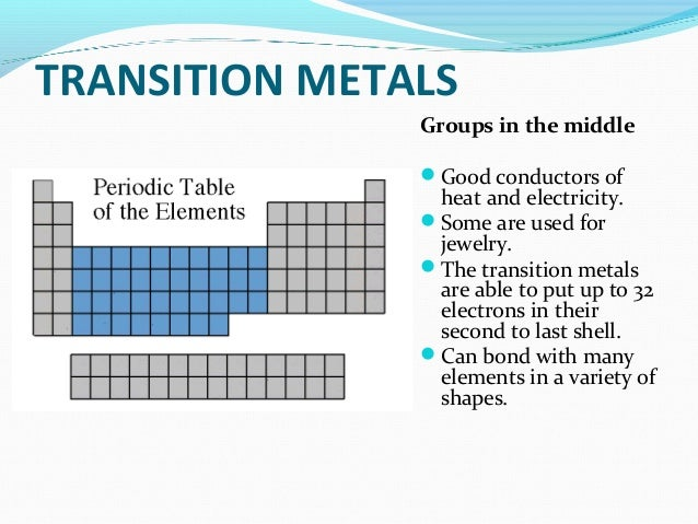 Grade 11 chapter 1 the periodic table semester 2 for Ptable groups