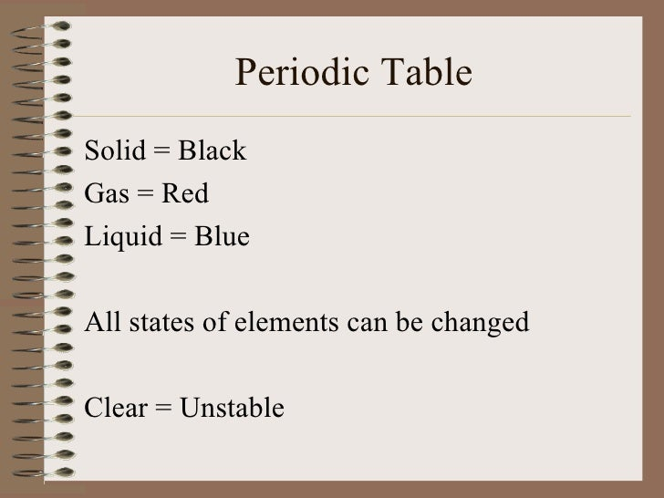 Periodic Table <ul><li>Solid = Black </li></ul><ul><li>Gas = Red </li></ul><ul><li>Liquid = Blue </li></ul><ul><li>All sta...