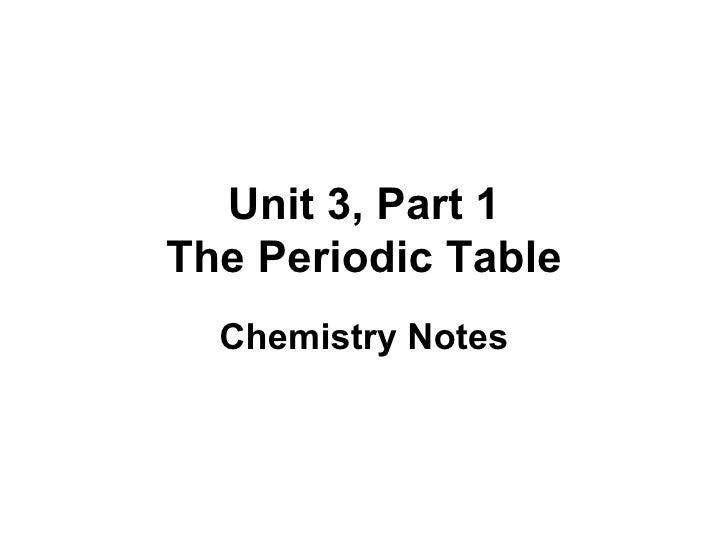 Periodicity2