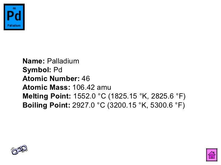 Wayne County Public Library Atomic Number And Symbol Of Palladium