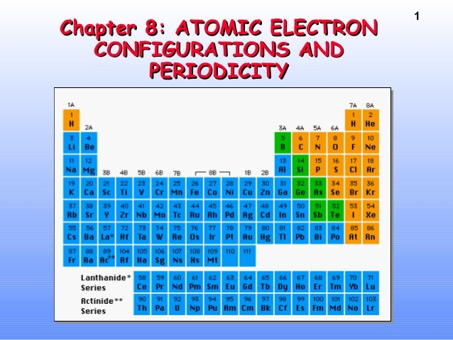 Periodic table n electron config - Periodic table electron configuration ...