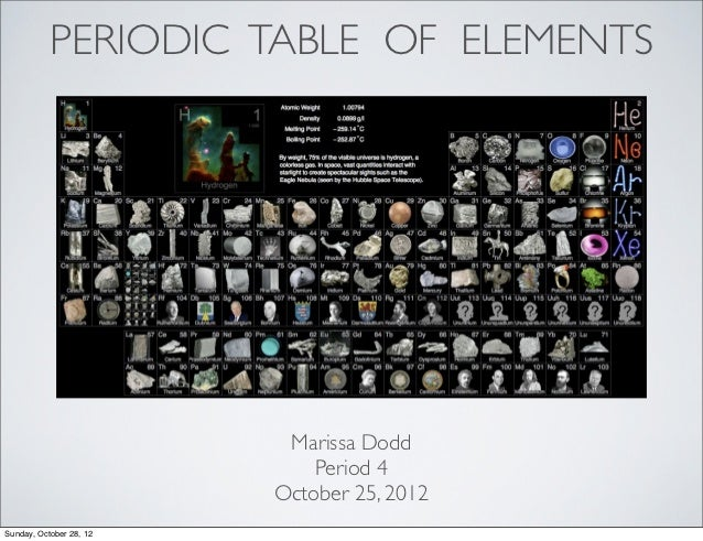 PERIODIC TABLE OF ELEMENTS                          Marissa Dodd                             Period 4                     ...