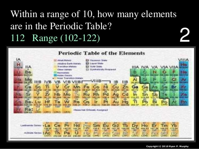 Periodic table of the elements quiz game lesson powerpoint for 102 periodic table