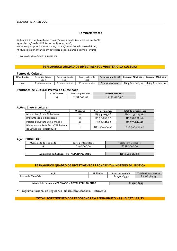 ESTADO: PERNAMBUCO                                                                     Territorialização  20 Municípios co...