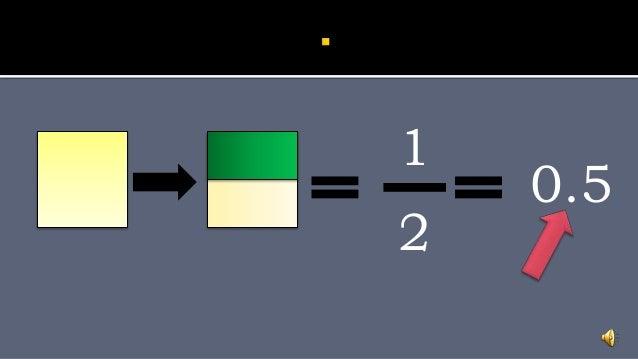 Perpuluhan (decimals)