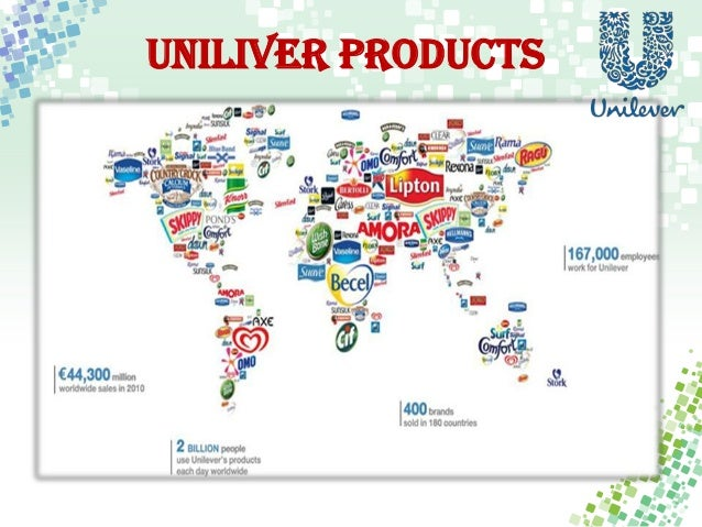 unilever failure 4 case study unilever - nilever unilever company background the multinational anglo-dutch company was established in england in 1880, and its contemporary name appeared when dutch.