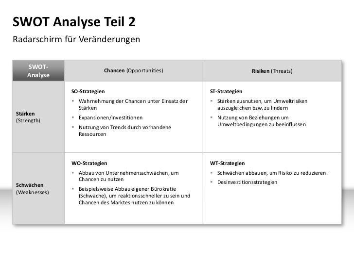 jp morgan swot and pest Complete a swot analysis of the company you have decided to base your work on(the company selected is jp morgan chase) swot analysis jp morgan chase.