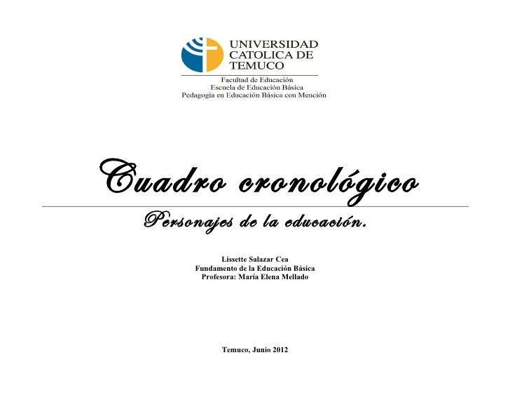 Cuadro cronológico  Personajes de la educación.               Lissette Salazar Cea        Fundamento de la Educación Básic...
