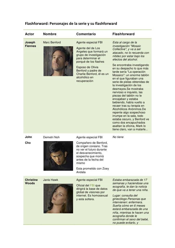 Flashforward: Personajes de la serie y su flashforward  Actor       Nombre            Comentario                  Flashfor...