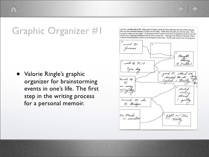 Graphic Organizer #1    •   Valorie Ringle's graphic     organizer for brainstorming     events in one's life. The first   ...