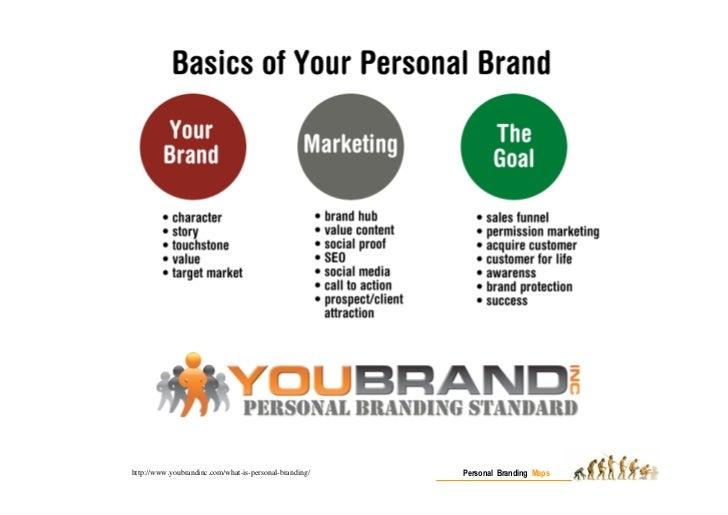 Personal Branding Maps