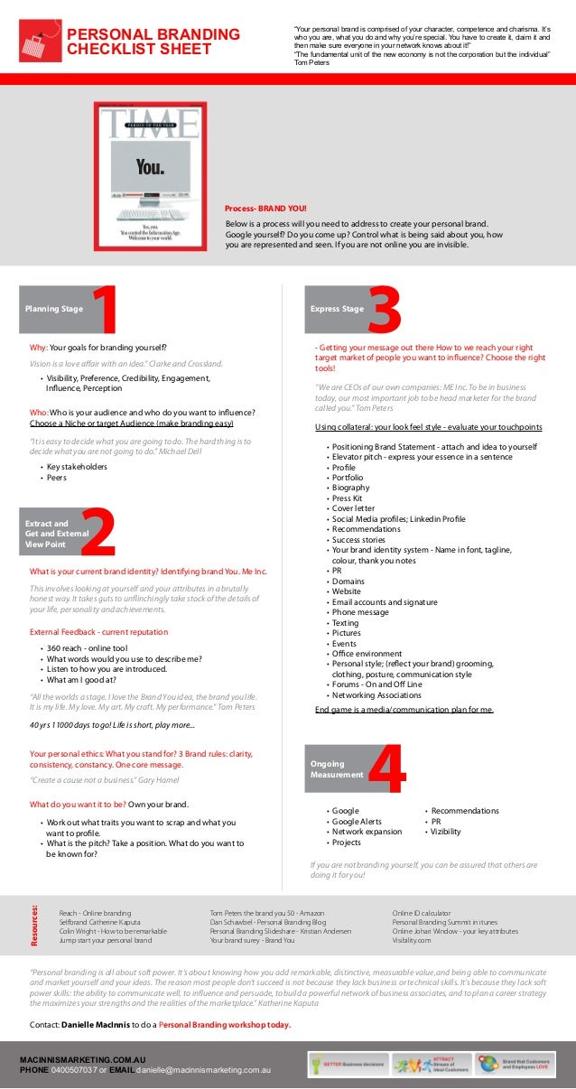 """PERSONAL BRANDING CHECKLIST SHEET  """"Your personal brand is comprised of your character, competence and charisma. It's who ..."""