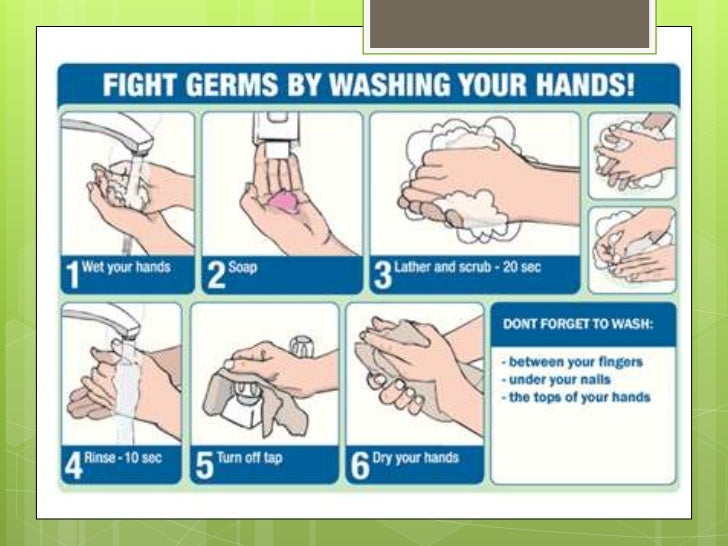 images How to Avoid Germs