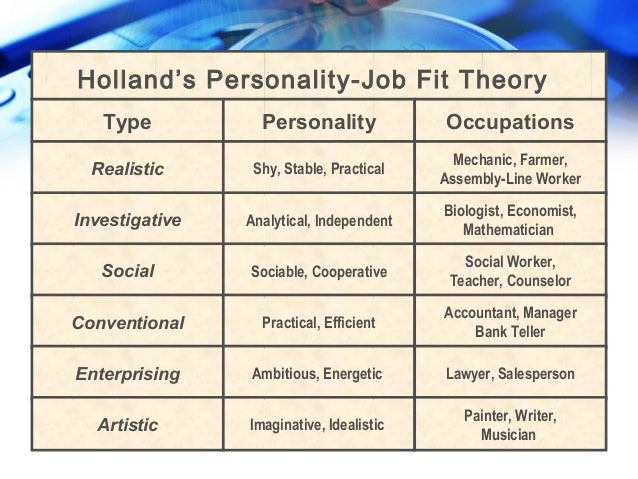 the two different tasks of personality psychology This is one of the problems of using rationalism in psychology, as it can lead to two different people coming up with two different ideas as the name suggests, the testing method uses various tests such as intelligence or personality tests to investigate behavior.