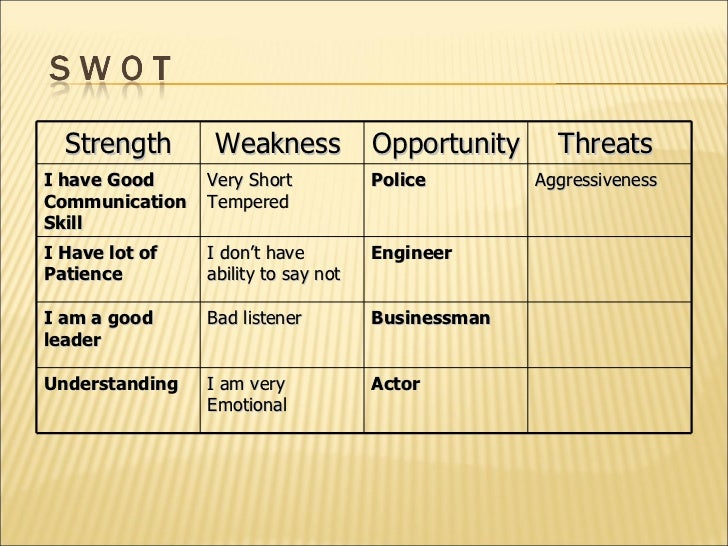essay emotions strengths weakness human personality richard iii essay emotions strengths weakness human personality