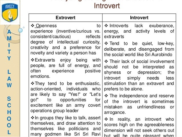 introvert vs extrovert essay
