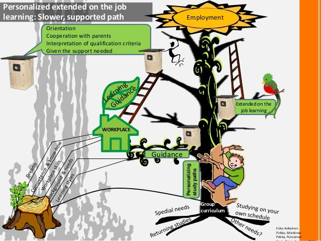 Personalized extended on the joblearning: Slower, supported path                                 Employment           Orie...