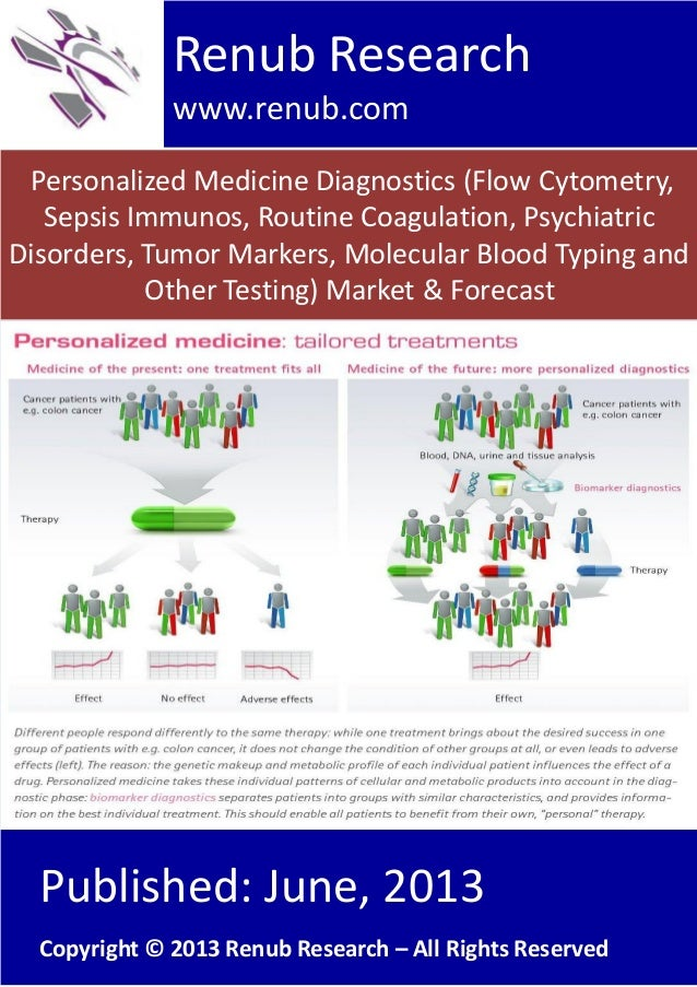 Personalized Medicine Diagnostics (Flow Cytometry, Sepsis Immunos, Routine Coagulation, Psychiatric Disorders, Tumor Markers, Molecular Blood Typing and Other Testing)