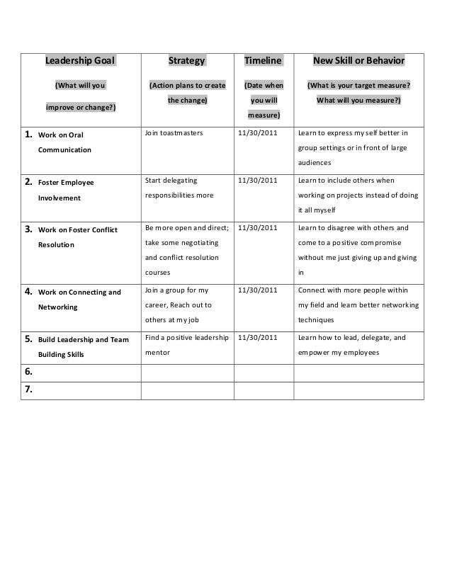 Developing and Evaluation Plan - Essay Example