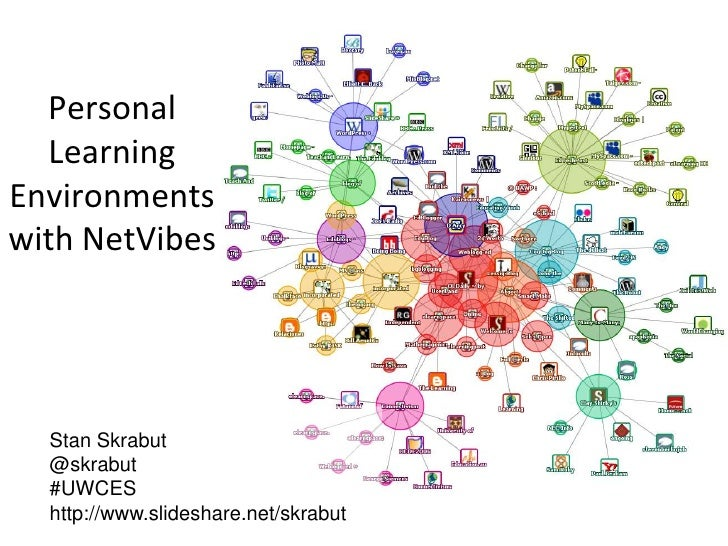 Personal learning environments with net vibes