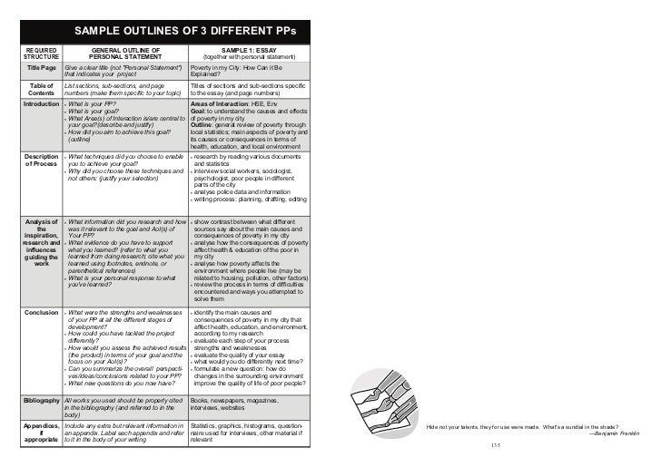 Sample of process essay