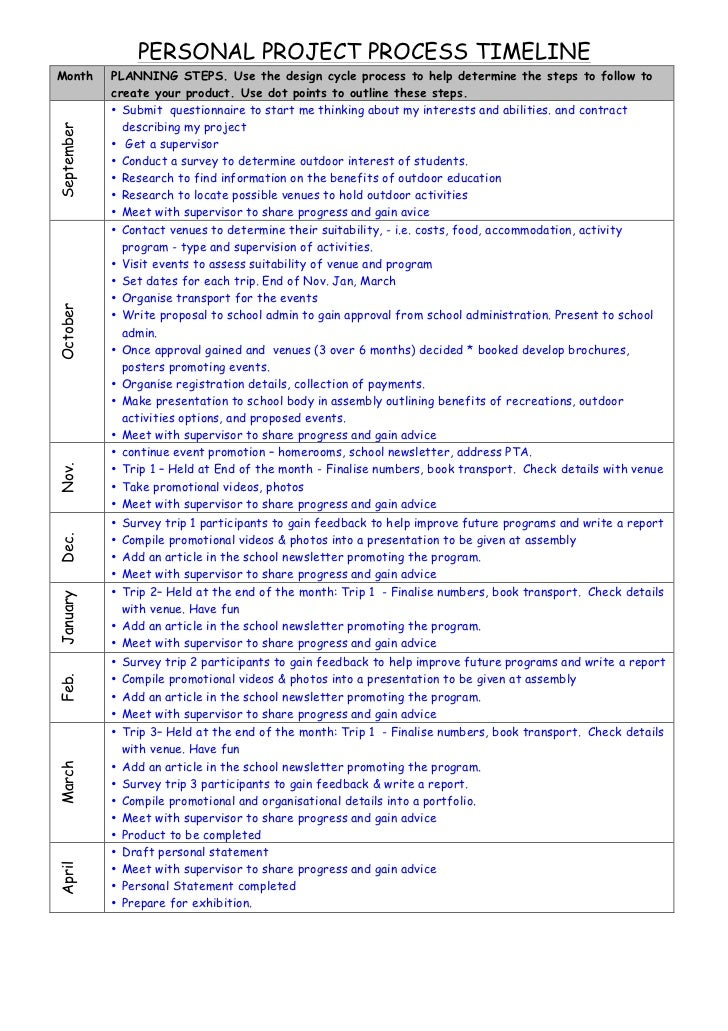 PERSONAL PROJECT PROCESS TIMELINEMonth       PLANNING STEPS. Use the design cycle process to help determine the steps to f...