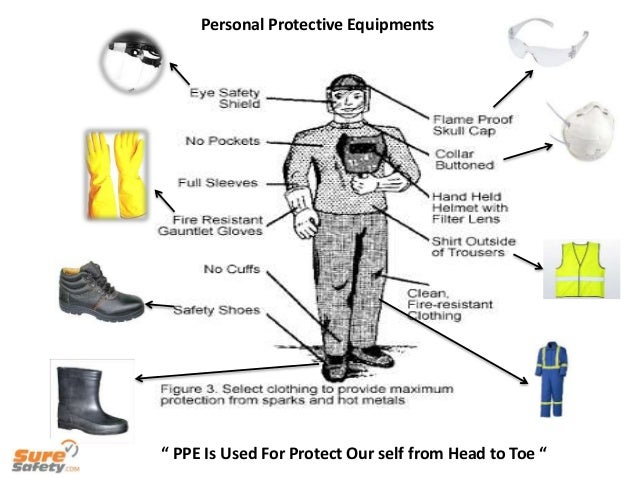 personal protective equipment essays Use the order calculator below and get started contact our live support team for any assistance or inquiry.