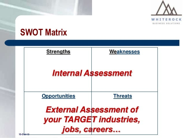 Personal SWOT Analysis - A good tool for assessing employees 10.