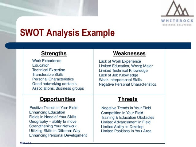 Performance Evaluation Examples Weaknesses. Personal SWOT Analysis ...