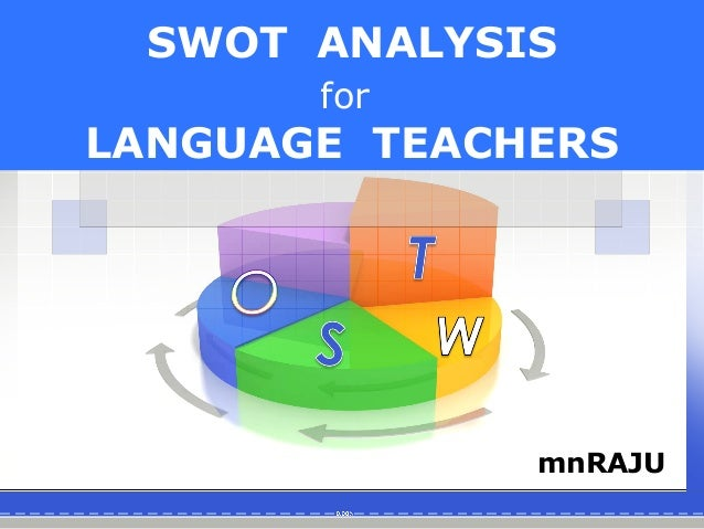 SWOT ANALYSIS       forLANGUAGE TEACHERS              mnRAJU