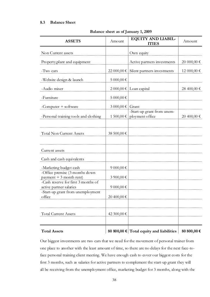 boxing gym business plan template