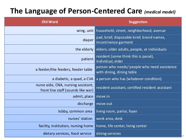 Person Centered Care Web