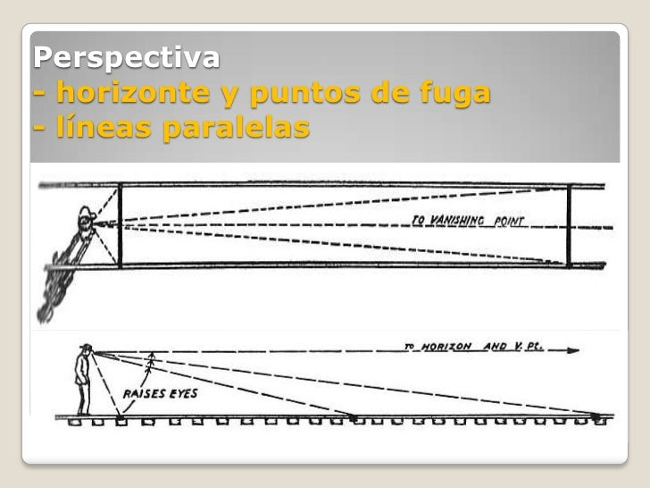 Perspectiva- horizonte y puntos de fuga- líneas paralelas
